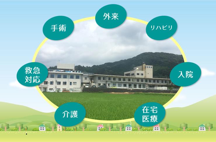 当院の特徴イメージ図